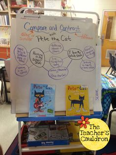 Math centers, Pete, phonics, and readers notebooks