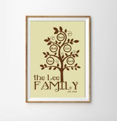 Personalized Family Tree Art Print 8x10 inches by MILKANDPAPER, $18.00