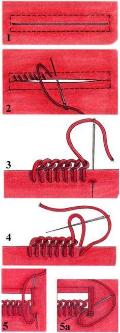 Обработка петель для застежки на пуговицы | | pokroyka.ru-уроки кроя и шитья