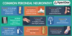 Common Peroneal Neuropathy - Peroneal nerve damage leading to motor or sensory loss of lower limb Premenstrual Dysphoric Disorder, Therapeutic Touch, Medical Massage, Ligaments And Tendons, Serotonin Levels, Massage Benefits, Good Massage, Chronic Fatigue Syndrome, Massage Therapy