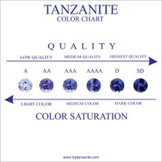 Guide for selecting the best Tanzanite. If you need assistance selecting the best tanzanite color and choosing the right Tanzanite, contact our Tanzanite Gem experts to assist you: info@toptanzanite.com