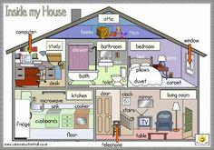 inside my house vocabulary