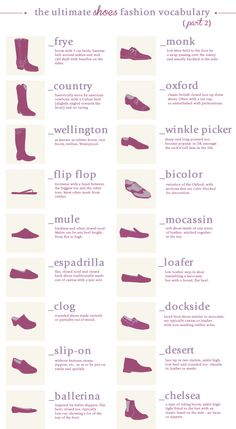 The Ultimate Shoes Fashion Vocabulary - Part 2
