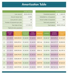 25 best financial accounting images financial accounting cost of