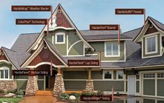 James Hardie siding products - the complete exterior - mountain sage with navajo beige trim. My house doesn't look like this...but the colours are the intention.