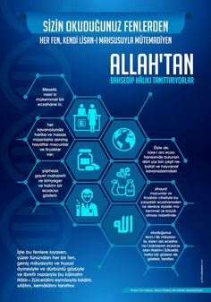 Grafikle İslamiyet - Part 2 Allah Islam, Islamic Art, Religion, Poster, Turkish Language, Communication, Pictures, Drink, Infographic