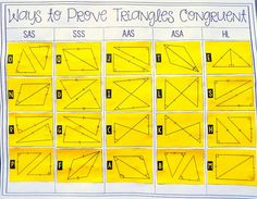 I did this triangle congruence sorting activity with my high school students the other day and they loved it!  We glued it in our interactive notebooks when we were done and its such a great visual reminder for them to remember the different ways to prove triangles congruent.