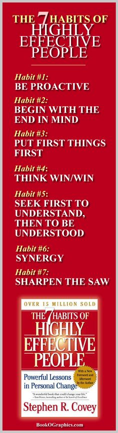 The 7 Habits of Highly Effective People - a bookographic based on Steven Covey`s bestselling book Business Intelligence, Put First Things First, Seek First To Understand, Coaching, Seven Habits, Highly Effective People, Habits Of Successful People, Positive People, Marca Personal