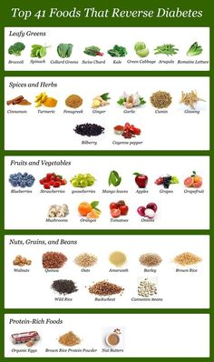 Diabetic Food List - Top 41 Foods to Reverse DiabetesYou can find Diabetic diet and more on our website.Diabetic Food List - Top 41 Foods to Reverse Diabetes Diabetic Food List, Diabetic Tips, Diabetic Meal Plan, Diet Food List, Food Lists, Diabetic Snacks Type 2, Easy Diabetic Meals, Diabetic Friendly, Best Diabetic Diet