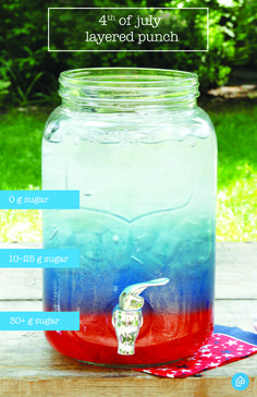 Hosting or attending a party this 4th of July weekend? Create this yummy red, white and blue punch for your friends and family! Here's what you'll need to do: 1) Fill container with ice cubes 2) Pour the red colored beverage (ex: cranberry juice) until it fills about ⅓ of the container 3) Pour the blue-colored beverage (ex: blueberry-pomegranate juice) until it fills about ⅓ more of the container 4) Pour the clear/white colored beverage (ex: sugar-free soda) until container is full to the…