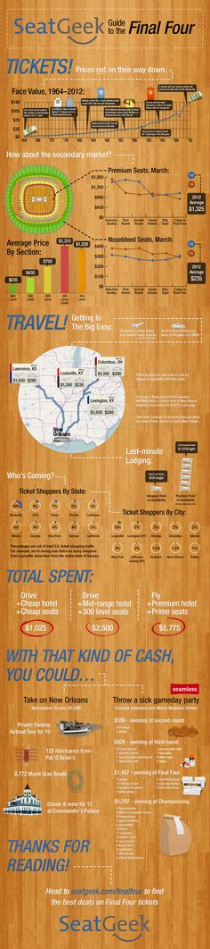 Cool Infographics - Final Four Seats