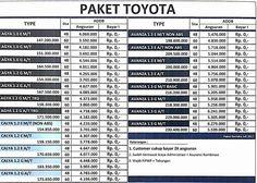 Promo Simulasi Kredit Tanpa Dp Toyota Semarang Demak Purwodadi Kendal Ungaran