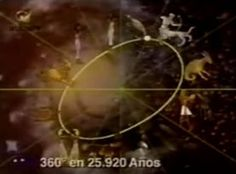 O Olho de Horus – Osiris, O Senhor da Reencarnação (Episódio 2) – Parte 3