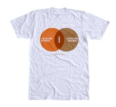Cleveland Optimist or Cleveland Pessimist? Either way… GO BROWNS!