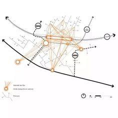☀菲尔●高逼格区位分析图,你想去看看吗?『diagram 』