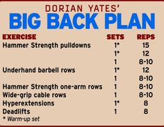 dorian yates first workout routine - Google Search