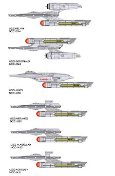 Axanar Star Ship Chart