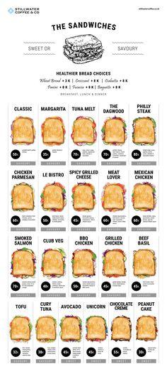 New Sandwich 2018 Menus By Stillwater Coffee & Co Cafe Food, Food Menu, Good Food, Yummy Food, Tasty, Food Hacks, Food To Make, Healthy Snacks, Food Porn