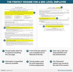 Resume mid-level