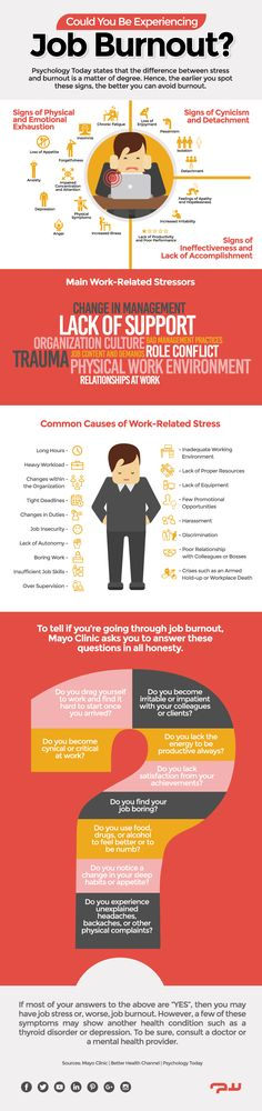Stress in the workplace is normal and happens to almost everyone. However, those who can't manage job stress may suffer more serious conditions later. As a professional, always be in control of your physical, mental, and emotional state. Hence, if you're suffering from job burnout, regain your sanity and take back your life as you read this.
