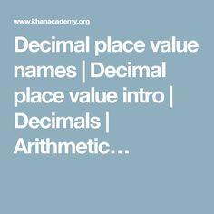Decimal place value names | Decimal place value intro | Decimals | Arithmetic…