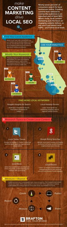 6 Content Marketing Infographcs You Must Read - #3. How to Make Content Marketing Drive Local SEO