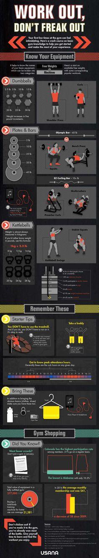 gym beginner graphic