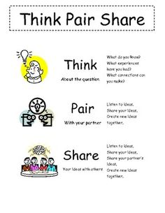 Worksheets Think Pair Share Worksheet pinterest the worlds catalog of ideas think pair share poster