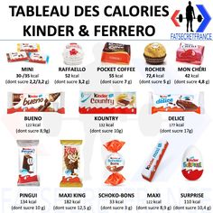 Nutrition Activities For Kids - Best Nutrition Apps, Nutrition Activities, Kids Nutrition, Nutrition Chart, Nutrition Quotes, Nutrition Education, Healthy Dessert Recipes, Healthy Foods To Eat, Pocket Coffee