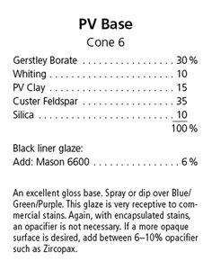 cone 6 glaze recipe 2