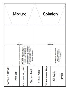 Worksheets Mixtures And Solutions Worksheets science on pinterest mixtures and solutions foldable
