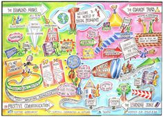 Visualisation of Social Pedagogy by Albi Taylor