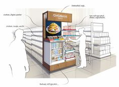 DAVE PINTER | Chobani- Grocery Expansion Concepts