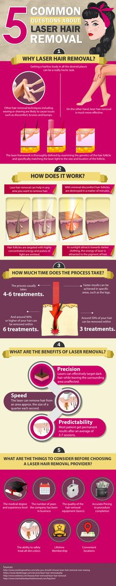 When it comes about Laser hair removal process, lots of questions come to our mind. What is the process of Laser Hair Removal? Is it safe? Is it effective? Get all your questions answered here. Read on. http://www.kayaskinclinic.com/content/10-reasons-why-you-need-laser-hair-removal