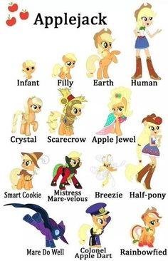 My little pony applejack Dessin My Little Pony, My Little Pony Comic, My Little Pony Drawing, My Little Pony Pictures, Mlp My Little Pony, My Little Pony Friendship, Raimbow Dash, Filly, Imagenes My Little Pony