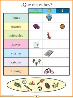 This is a blank verb chart. You can give it to students to have ...