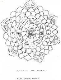 Resultado de imagen de crochet mandala charts