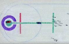Car Curling. Smartpolis Insurance