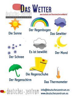 German vocabulary - Das Wetter / The weather German Grammar, German Words, Learning Maps, Teaching French, Teaching Spanish, Spanish Activities, German Resources, German Language Learning, English Language