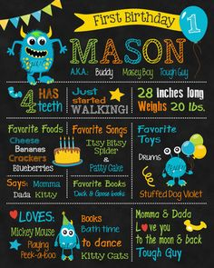1st Birthday Chalkboard Poster Monster by AsYouWishCreations4u