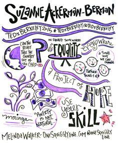 Graphic Recording: TEDxBerkeley 2015 - Suzanne Ackerman-Berman by Melinda Walker ~ OneSquigglyLine.com