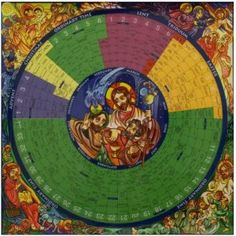Resources for Teaching the Faith Using the Liturgical Year
