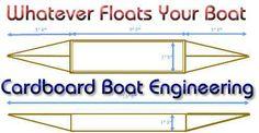 cardboard boat designs | cardboard_boat_engineering