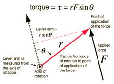 Torque and Equilibrium                                                                                                                                                                                 More
