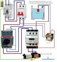 Esquemas eléctricos: Motor bomba monofásico con guardamotor contactor y...