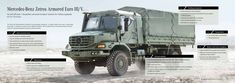 Mercedes Benz Trucks, Concept Cars, Military Vehicles, Army, Combat Boots, War Machine, Trucks, Cars, Strength