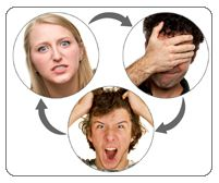 Out of Control Child: Stopping the Family Anxiety Cycle by Debbie Pincus, MS LMHC | rePinned by CamerinRoss.com