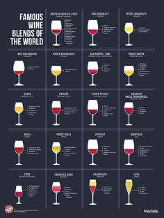 """- Description - Specifications 18"""" x 24"""" Poster Print Inside your favorite wine blends. Ever wonder what grape varieties are in Bordeaux or Amarone? This elegant chart shows what's inside famous wine"""