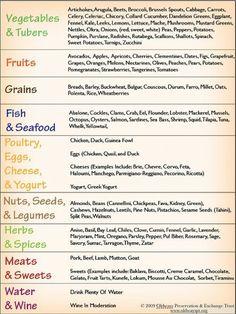 Keto diet plan – Best solution for weight loss Mediterranean Diet Food List, Mediterranean Style, Asian Diet, Asian Foods, Keto Recipes, Healthy Recipes, Easy Recipes, Bitter Melon, Mustard Greens