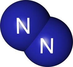 Preparation of Nitrogen and Chemical Properties of Nitrogen
